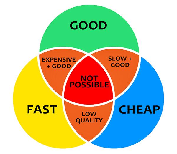 good-fast-cheap.jpg